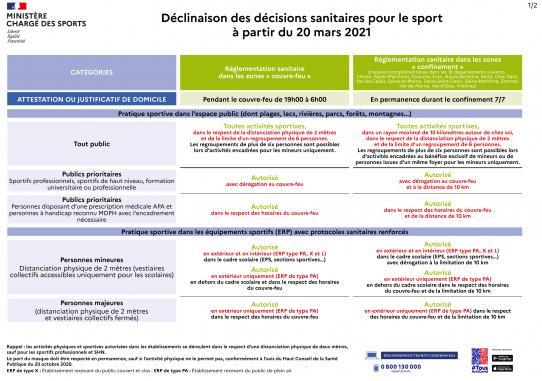image Decisionssanitairessport_20_03_20211.jpg (2.1MB)
